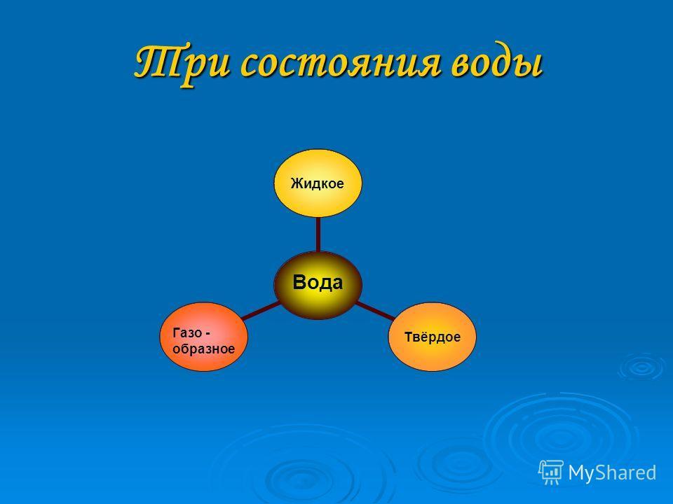 Три состояния воды Вода ЖидкоеТвёрдоеГазо - образное