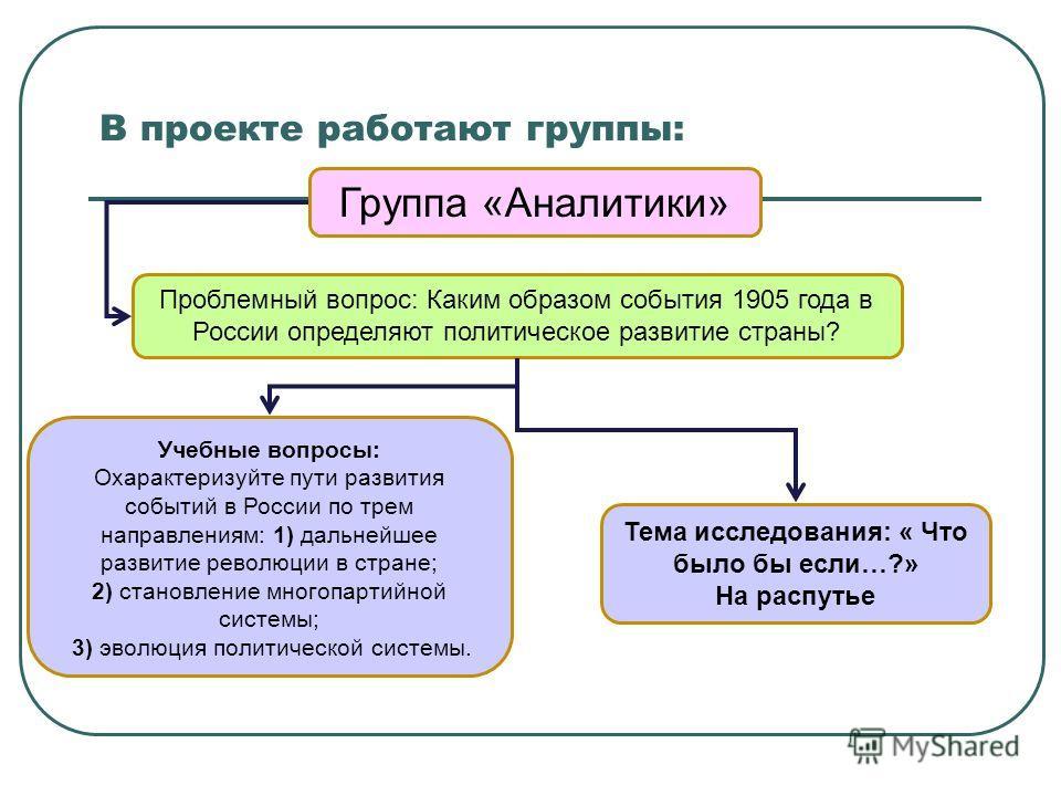 В проекте работают группы: Проблемный вопрос: Каким образом события 1905 года в России определяют политическое развитие страны? Учебные вопросы: Охарактеризуйте пути развития событий в России по трем направлениям: 1) дальнейшее развитие революции в с