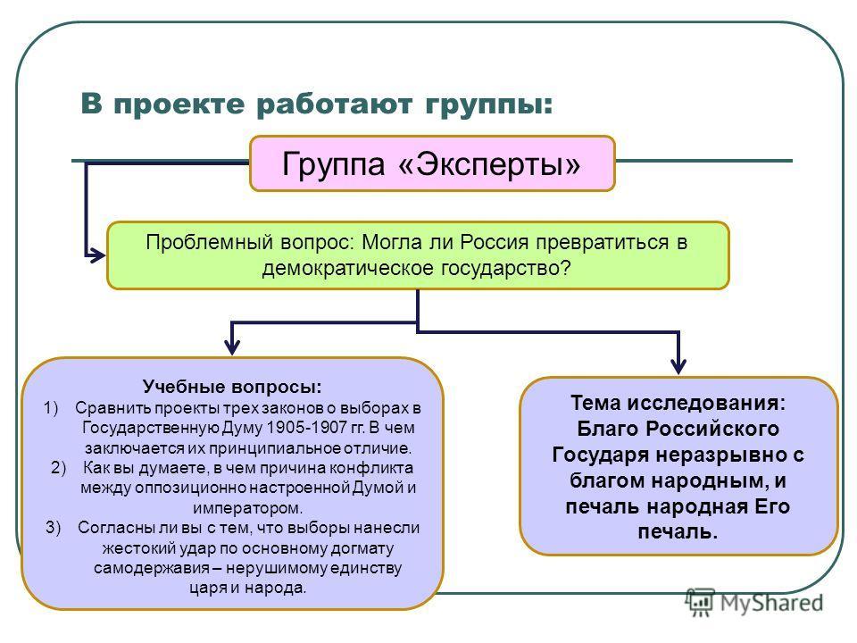 В проекте работают группы: Проблемный вопрос: Могла ли Россия превратиться в демократическое государство? Учебные вопросы: 1)Сравнить проекты трех законов о выборах в Государственную Думу 1905-1907 гг. В чем заключается их принципиальное отличие. 2)К