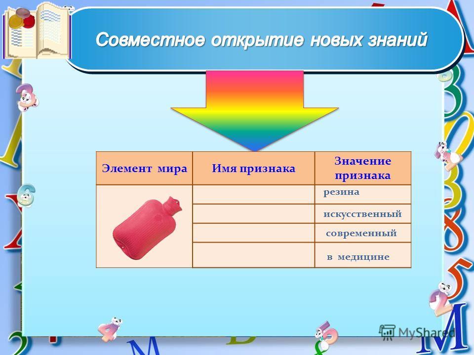 Элемент мираИмя признака Значение признака резина искусственный современный в медицине