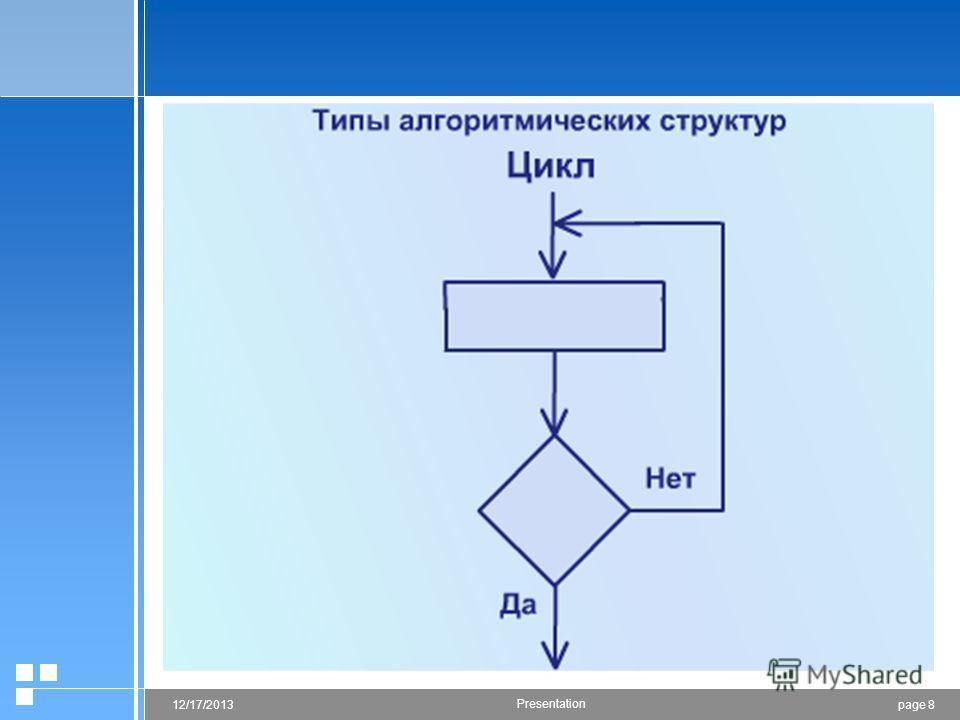 page 812/17/2013 Presentation