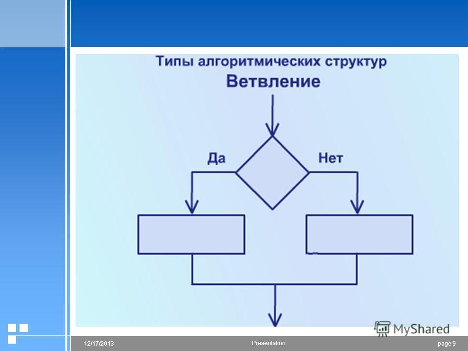 page 912/17/2013 Presentation