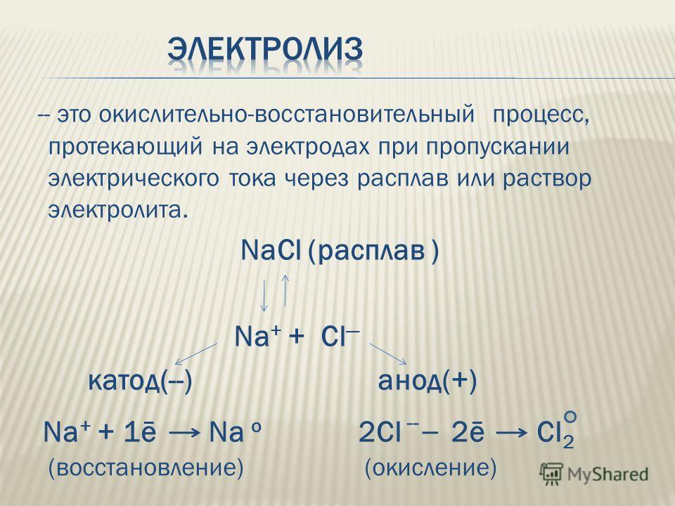 -- это окислительно-восстановительный процесс, протекающий на электродах при пропускании электрического тока через расплав или раствор электролита. NaCl (расплав ) Na + + Cl катод(--) анод(+) Na + + 1ē Na o 2Cl -- 2ē Cl 2 (восстановление) (окисление)