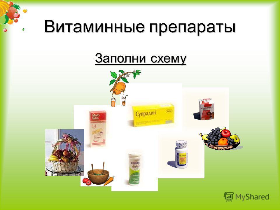 Витаминные препараты Заполни схему