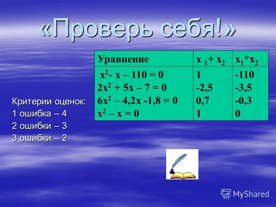«Проверь себя!» Критерии оценок: 1 ошибка – 4 2 ошибки – 3 3 ошибки – 2 Уравнениех 1 + х 2 х 1 *х 2 х 2 - х – 110 = 0 2х 2 + 5х – 7 = 0 6х 2 – 4,2х -1,8 = 0 х 2 – х = 0 1 -2,5 0,7 1 -110 -3,5 -0,3 0