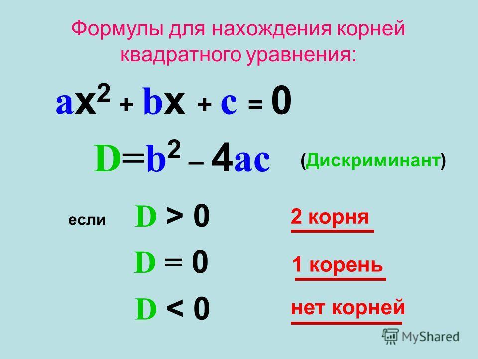 Формулы для нахождения корней квадратного уравнения: ax2 + bx + c = 0ax2 + bx + c = 0 D=b 2 _ 4ac если D > 0 D = 0 D < 0 2 корня 1 корень нет корней (Дискриминант)