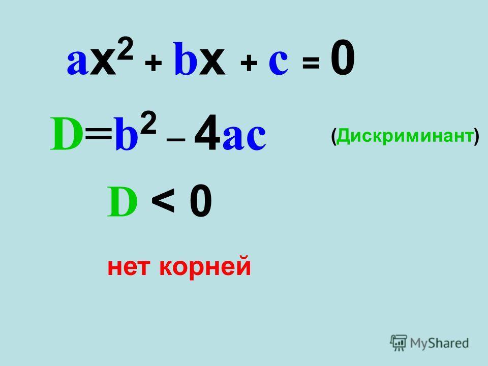 ax2 + bx + c = 0ax2 + bx + c = 0 D=b 2 _ 4ac D < 0 нет корней (Дискриминант)