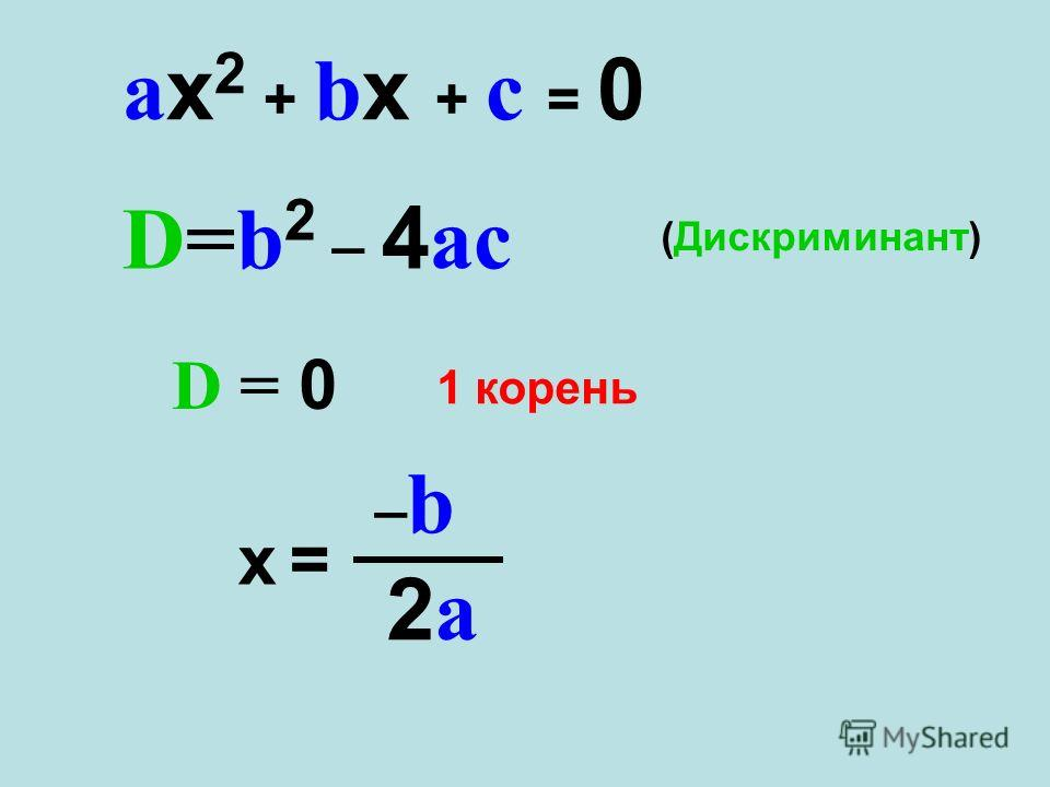 ax2 + bx + c = 0ax2 + bx + c = 0 D=b 2 _ 4ac D = 0 1 корень (Дискриминант) x =x = 2a2a _b_b