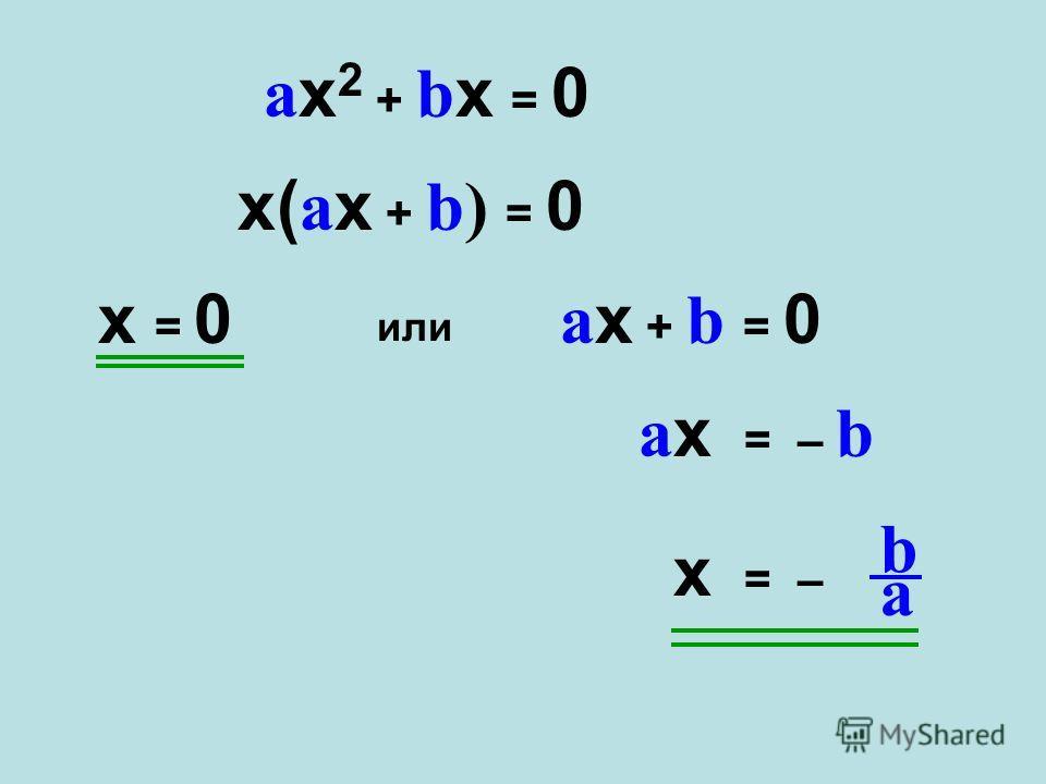 ax2 + bx = 0ax2 + bx = 0 x(ax + b) = 0 или ax + b = 0ax + b = 0 ax = – b x = 0x = 0 x = – b a
