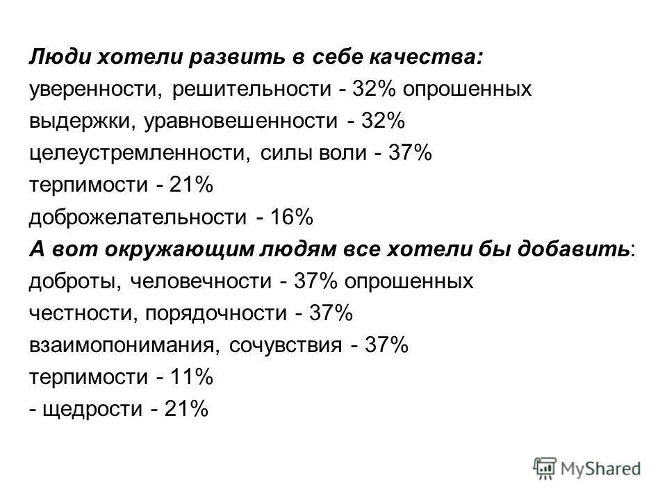 Люди хотели развить в себе качества: уверенности, решительности - 32% опрошенных выдержки, уравновешенности - 32% целеустремленности, силы воли - 37% терпимости - 21% доброжелательности - 16% А вот окружающим людям все хотели бы добавить: доброты, че