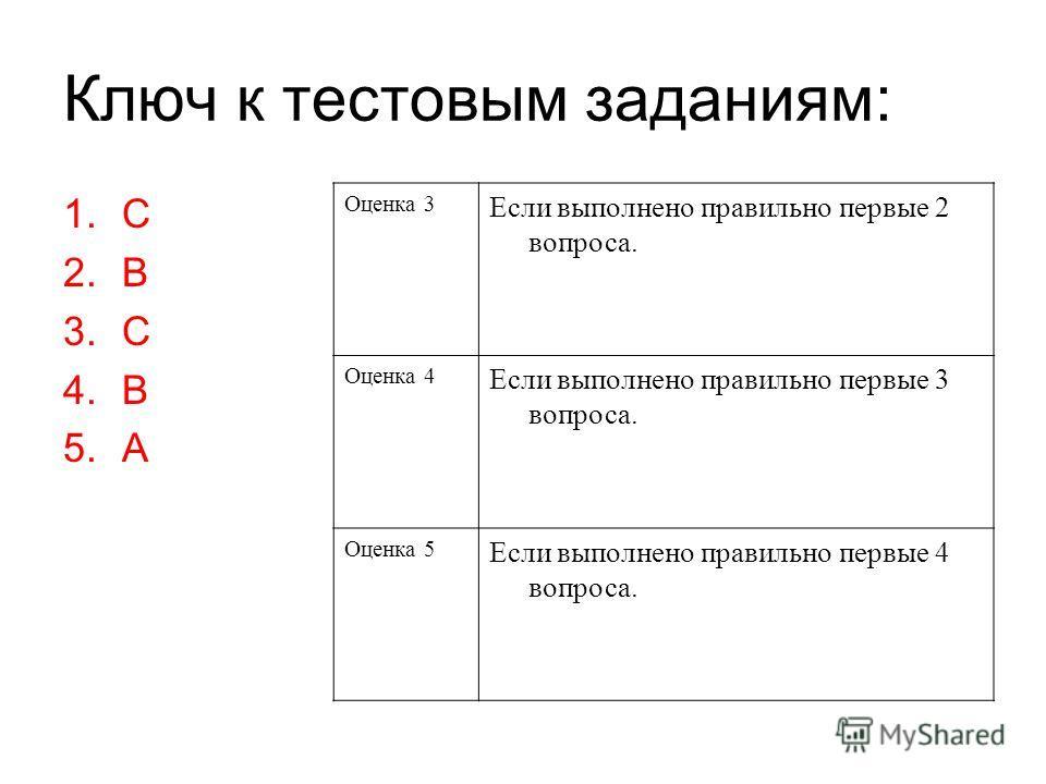 Ключ к тестовым заданиям: 1.С 2.B 3.C 4.B 5.A Оценка 3 Если выполнено правильно первые 2 вопроса. Оценка 4 Если выполнено правильно первые 3 вопроса. Оценка 5 Если выполнено правильно первые 4 вопроса.