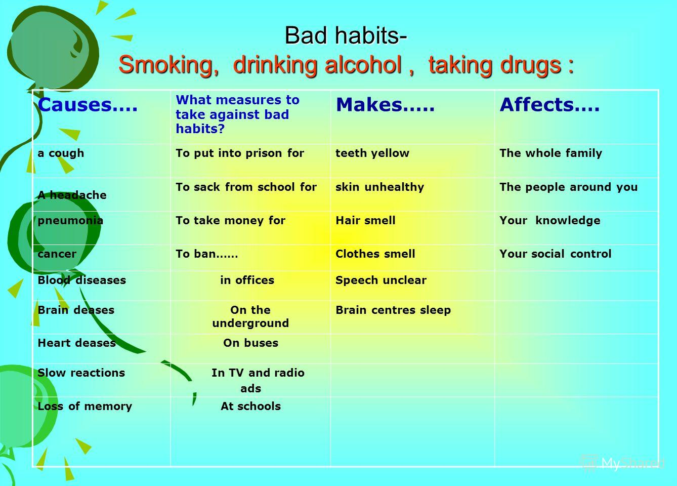 Causes…. What measures to take against bad habits? Makes…..Affects…. a coughTo put into prison forteeth yellowThe whole family A headache To sack from school forskin unhealthyThe people around you pneumoniaTo take money forHair smellYour knowledge ca
