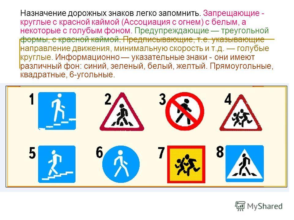Назначение дорожных знаков легко запомнить. Запрещающие - круглые с красной каймой (Ассоциация с огнем) с белым, а некоторые с голубым фоном. Предупреждающие треугольной формы, с красной каймой. Предписывающие, т.е. указывающие направление движения,