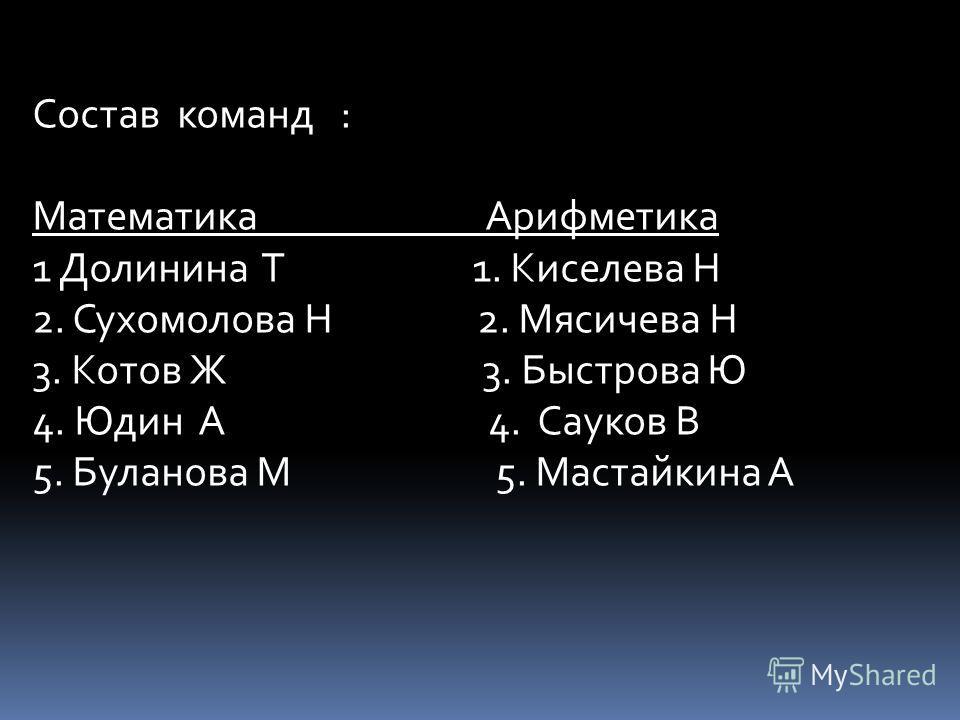 Состав команд : Математика Арифметика 1 Долинина Т 1. Киселева Н 2. Сухомолова Н 2. Мясичева Н 3. Котов Ж 3. Быстрова Ю 4. Юдин А 4. Сауков В 5. Буланова М 5. Мастайкина А