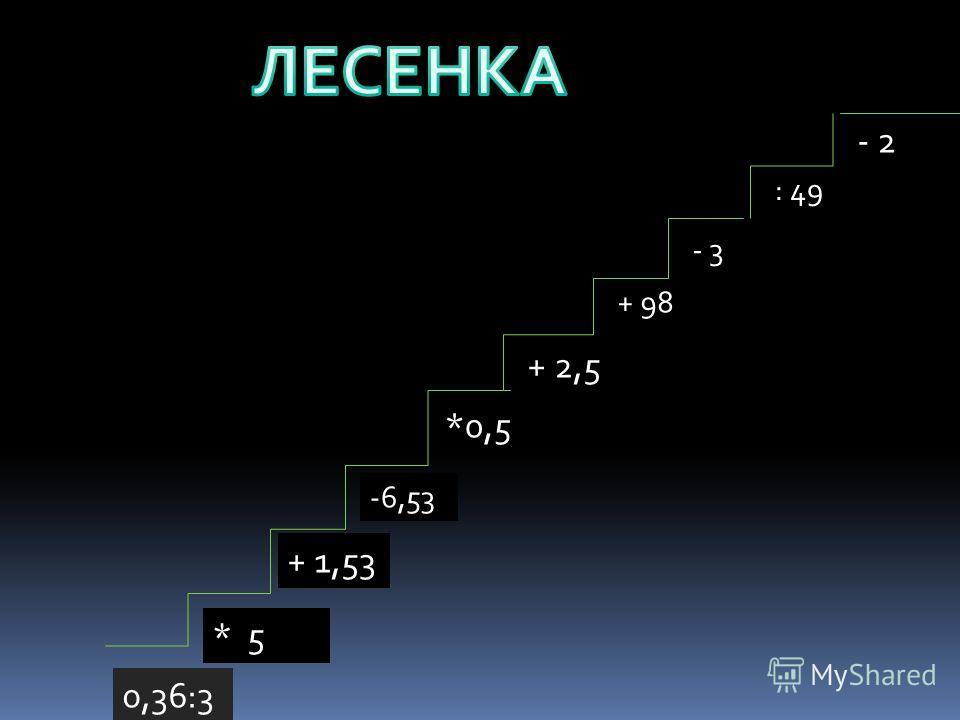 0,36:3 * 5 + 1,53 -6,53 *0,5 + 2,5 + 98 - 3 : 49 - 2