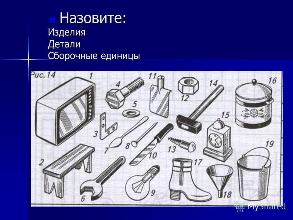 Назовите: Изделия Детали Сборочные единицы Назовите: Изделия Детали Сборочные единицы