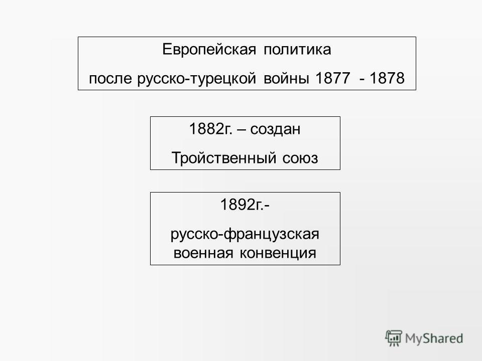 Европейская политика после русско-турецкой войны 1877 - 1878 1882г. – создан Тройственный союз 1892г.- русско-французская военная конвенция