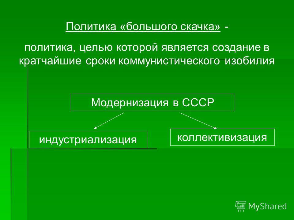 Политика «большого скачка» - политика, целью которой является создание в кратчайшие сроки коммунистического изобилия Модернизация в СССР индустриализация коллективизация