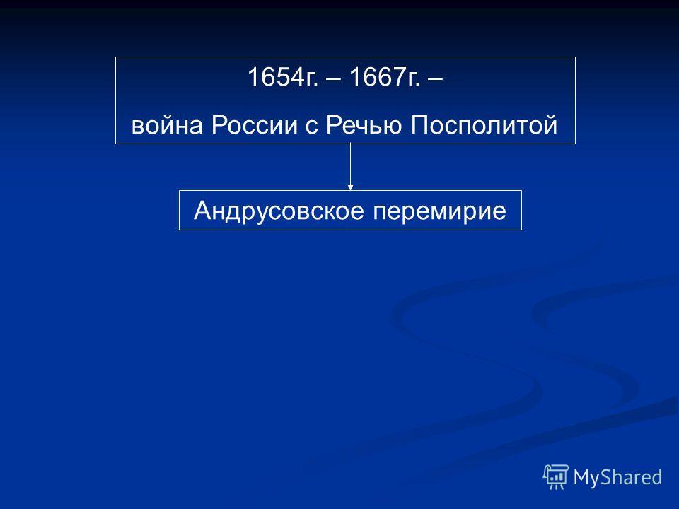 1654г. – 1667г. – война России с Речью Посполитой Андрусовское перемирие