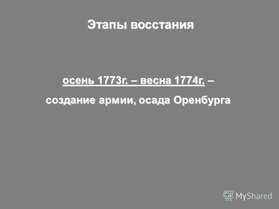 Этапы восстания осень 1773г. – весна 1774г. – создание армии, осада Оренбурга