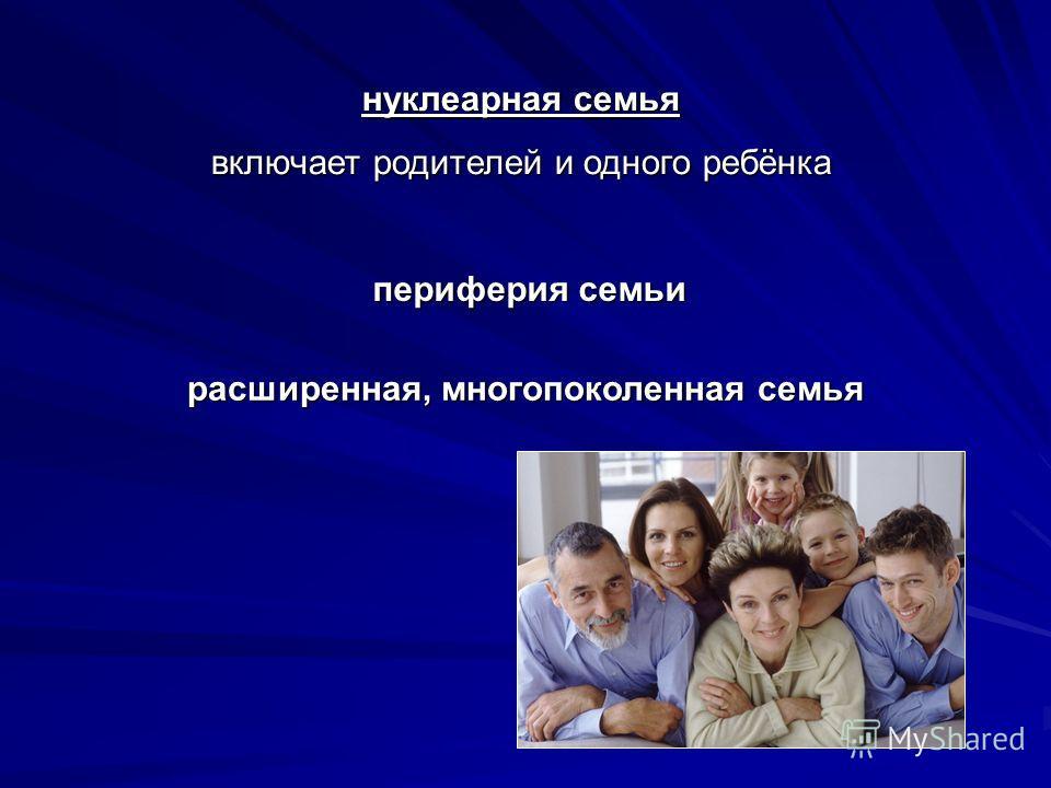 нуклеарная семья включает родителей и одного ребёнка периферия семьи расширенная, многопоколенная семья