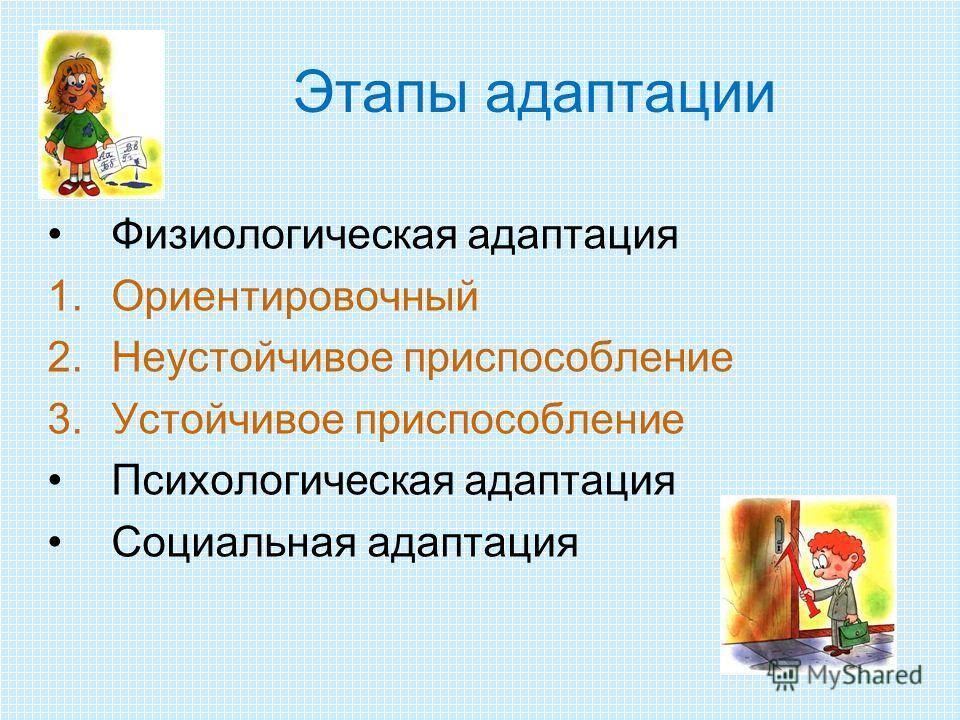 Этапы адаптации Физиологическая адаптация 1.Ориентировочный 2.Неустойчивое приспособление 3.Устойчивое приспособление Психологическая адаптация Социальная адаптация