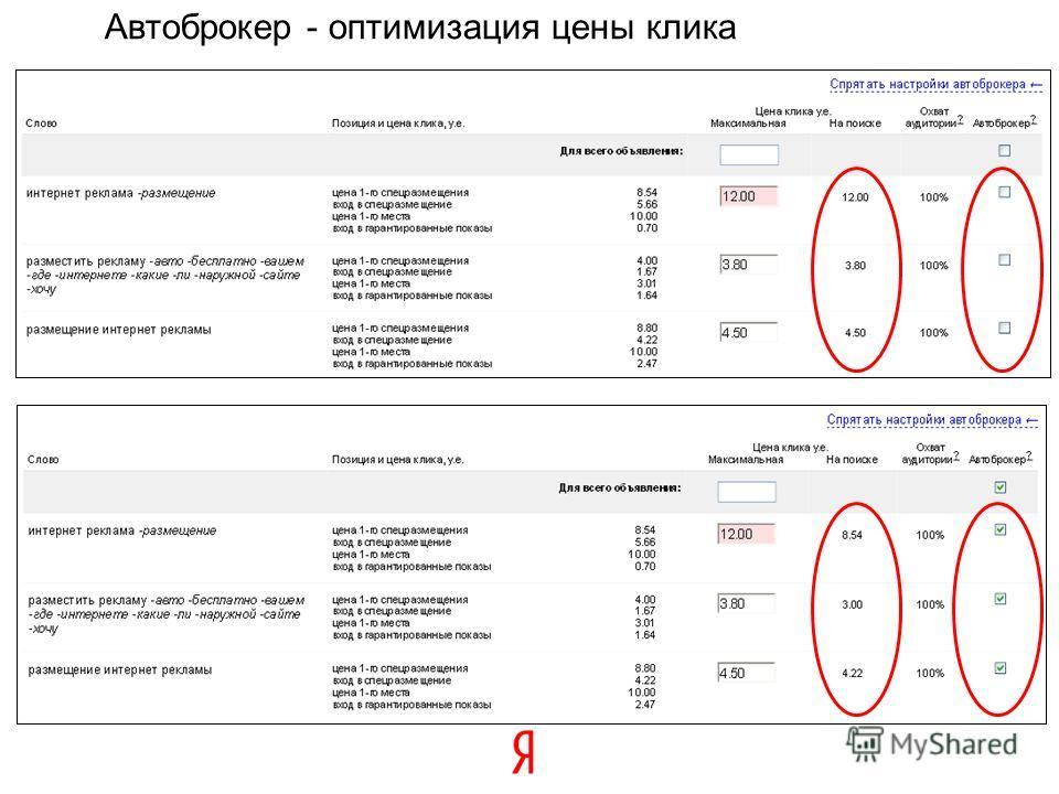 44 Автоброкер - оптимизация цены клика