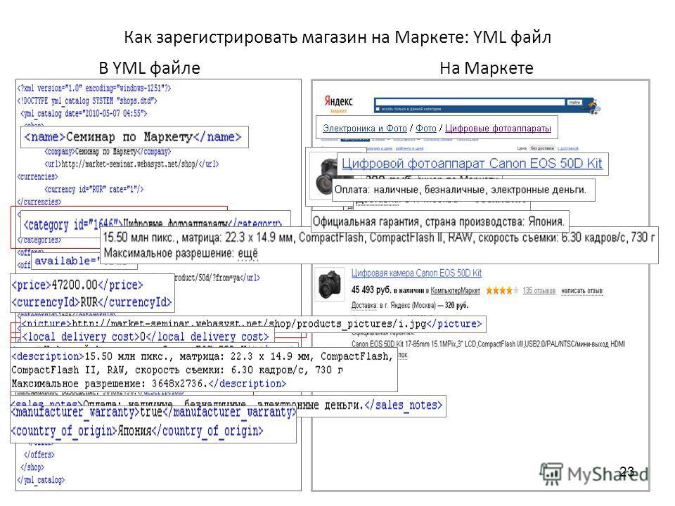 Как зарегистрировать магазин на Маркете: YML файл В YML файлеНа Маркете 23
