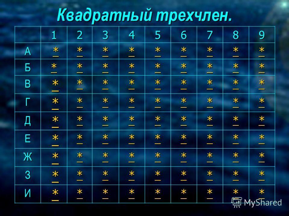 Урок-игра по алгебре в 9 классе. Основные понятия: Основные понятия: Квадратный трехчлен, квадратное уравнение, парабола. Для проведения урока в данной форме класс разбивается на 2-3 группы. Команды поочередно «стреляют» в корабли противника, называя