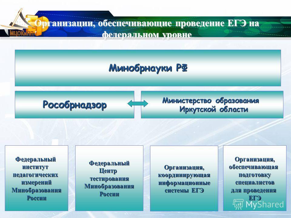 Организации, обеспечивающие проведение ЕГЭ на федеральном уровне Минобрнауки РФ ФедеральныйинститутпедагогическихизмеренийМинобразованияРоссииФедеральныйЦентртестированияМинобразованияРоссии Организация,координирующаяинформационные системы ЕГЭ Органи