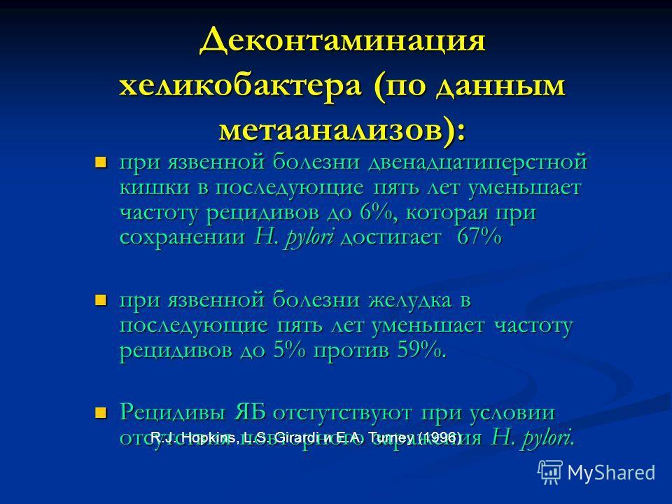 Деконтаминация хеликобактера (по данным метаанализов): при язвенной болезни двенадцатиперстной кишки в последующие пять лет уменьшает частоту рецидивов до 6%, которая при сохранении H. pylori достигает 67% при язвенной болезни двенадцатиперстной кишк