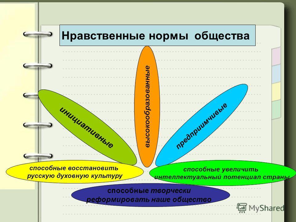 Нравственные нормы общества высокообразованные инициативные предприимчивые способные творчески реформировать наше общество способные восстановить русскую духовную культуру способные увеличить интеллектуальный потенциал страны