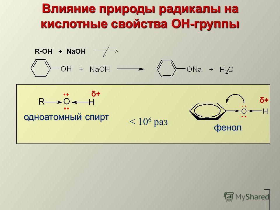 Влияние природы радикалы на кислотные свойства ОН-группы фенол одноатомный спирт < 10 6 раз δ+δ+ δ+δ+ R-OH + NaOH