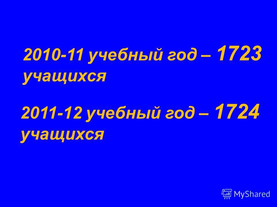 2010-11 учебный год – 1723 учащихся 2011-12 учебный год – 1724 учащихся