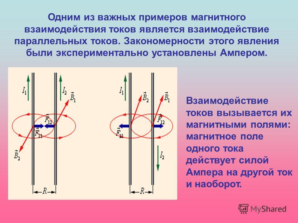 Одним из важных примеров магнитного взаимодействия токов является взаимодействие параллельных токов. Закономерности этого явления были экспериментально установлены Ампером. Взаимодействие токов вызывается их магнитными полями: магнитное поле одного т