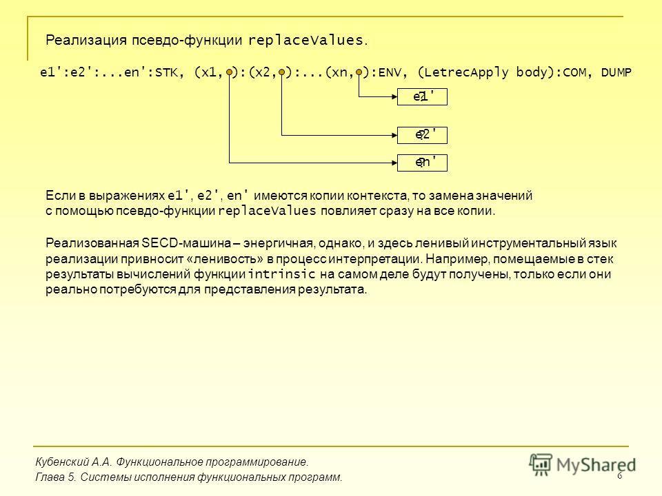 6 Кубенский А.А. Функциональное программирование. Глава 5. Системы исполнения функциональных программ. Реализация псевдо-функции replaceValues. e1':e2':...en':STK, (x1, ):(x2, ):...(xn, ):ENV, (LetrecApply body):COM, DUMP ? ? ? e1' e2' en' Если в выр