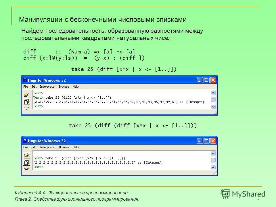 5 Кубенский А.А. Функциональное программирование. Глава 2. Средства функционального программирования. Манипуляции с бесконечными числовыми списками diff :: (Num a) => [a] -> [a] diff (x:l@(y:ls)) = (y-x) : (diff l) take 25 (diff [x*x | x