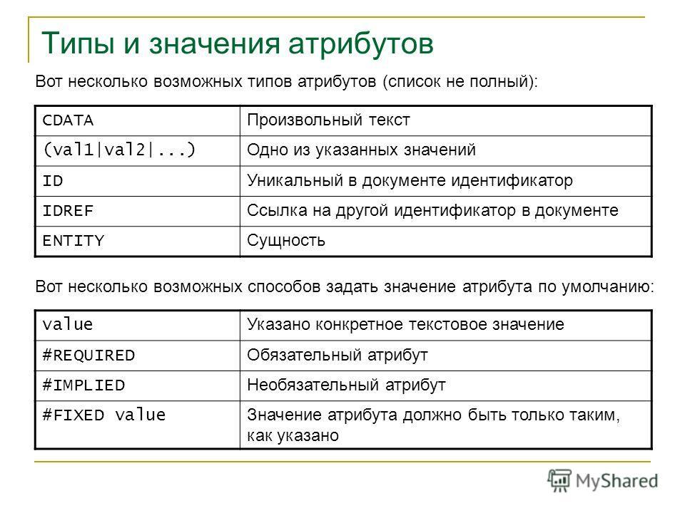 Типы и значения атрибутов CDATA Произвольный текст (val1 val2 ...) Одно из указанных значений ID Уникальный в документе идентификатор IDREF Ссылка на другой идентификатор в документе ENTITY Сущность Вот несколько возможных типов атрибутов (список не