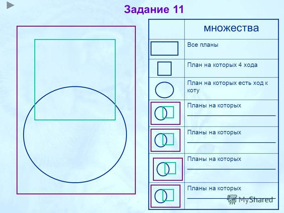 множества Все планы План на которых 4 хода План на которых есть ход к коту Планы на которых _________________________ Задание 11