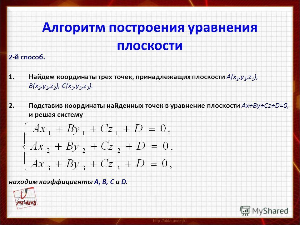 Алгоритм построения уравнения плоскости 2-й способ. 1.Найдем координаты трех точек, принадлежащих плоскости А(х 1,у 1,z 1 ), В(х 2,у 2,z 2 ), С(х 3,у 3,z 3 ). 2.Подставив координаты найденных точек в уравнение плоскости Ax+By+Cz+D=0, и решая систему