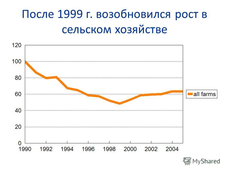 После 1999 г. возобновился рост в сельском хозяйстве