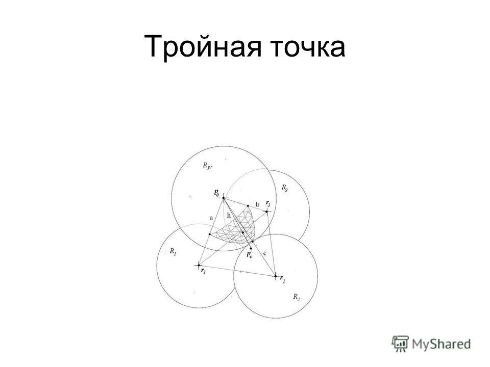 Тройная точка