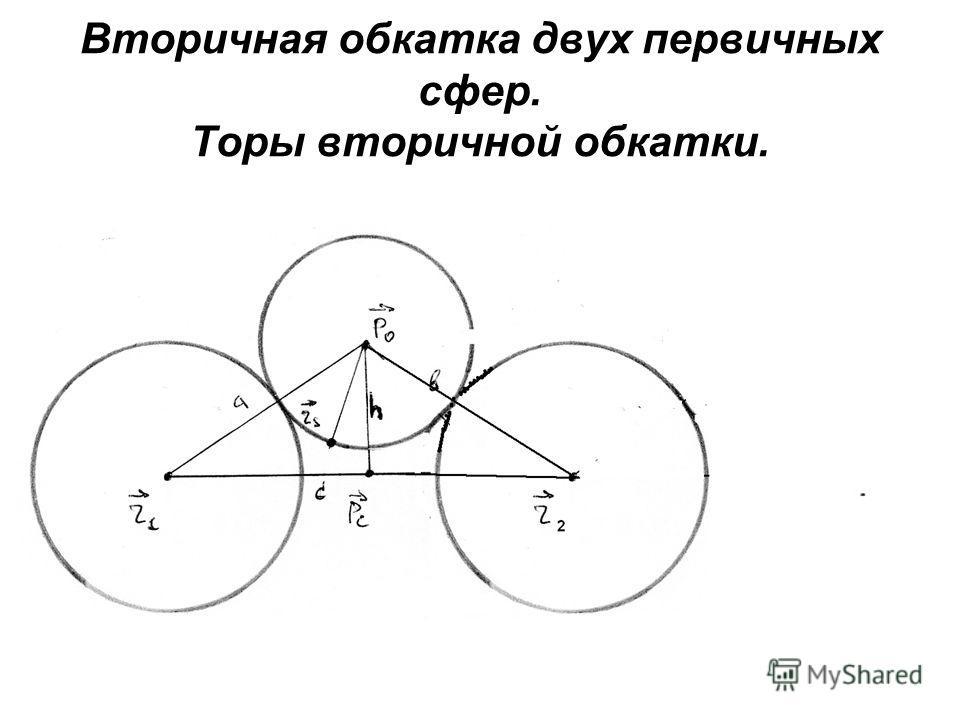 Вторичная обкатка двух первичных сфер. Торы вторичной обкатки.