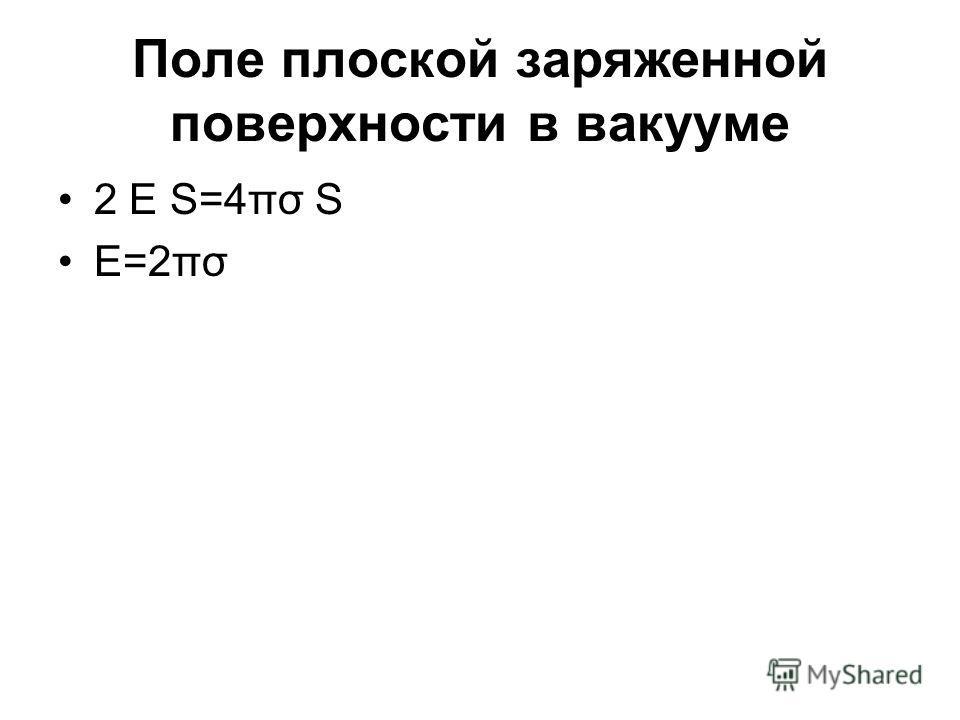 Поле плоской заряженной поверхности в вакууме 2 E S=4πσ S E=2πσ