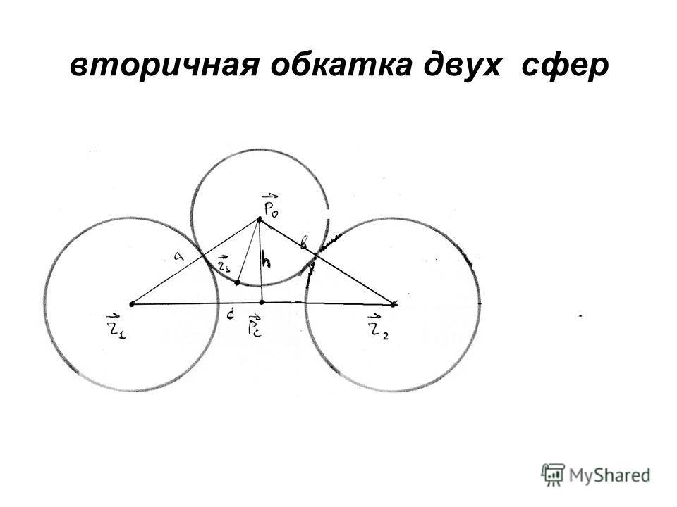 вторичная обкатка двух сфер
