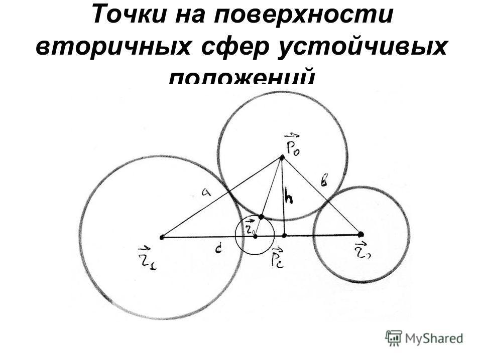 Точки на поверхности вторичных сфер устойчивых положений