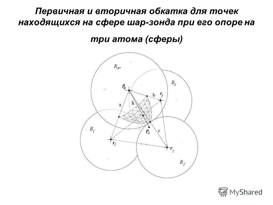 Первичная и вторичная обкатка для точек находящихся на сфере шар-зонда при его опоре на три атома (сферы)