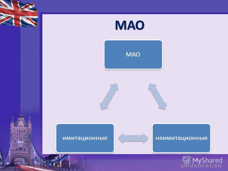 МАО МАОнеимитационныеимитационные
