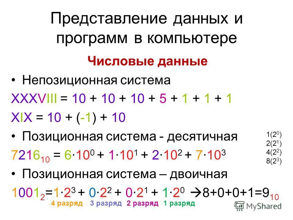 Числовые данные Непозиционная система XXXVIII = 10 + 10 + 10 + 5 + 1 + 1 + 1 XIX = 10 + (-1) + 10 Позиционная система - десятичная 7216 10 = 610 0 + 110 1 + 210 2 + 710 3 Позиционная система – двоичная 1001 2 =12 3 + 02 2 + 02 1 + 12 0 8+0+0+1=9 10 П