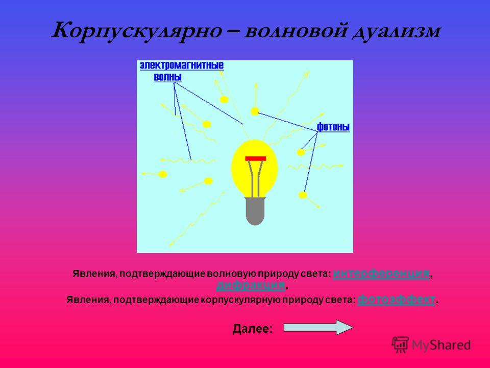 Корпускулярно – волновой дуализм Явления, подтверждающие волновую природу света: интерференция, дифракция. интерференция дифракция Явления, подтверждающие корпускулярную природу света: фотоэффект. фотоэффект Далее: